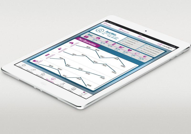 iPad Mini App Design